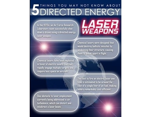 AF Experts Say Lasers Can Increase Survivability | armscom net