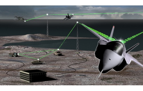 Collins Aerospace To Enhance CRIIS Software And Operator Consoles For Air Force, Navy And Army Test Ranges