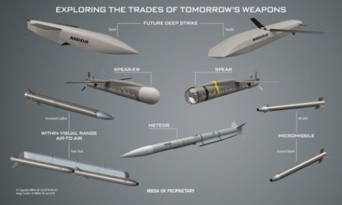 MBDA Offers Insight into Ongoing Results of Team Tempest Work