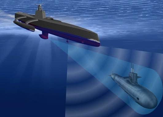 Tracking Advanced ASW R&D is as Tricky as Finding a Submarine