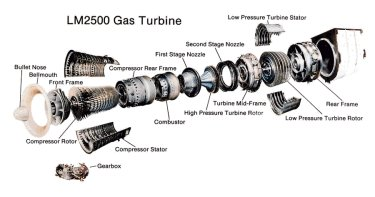 GE LM2500 Gas Turbines to Power 3rd and 4th Turkish MILGEM Corvettes