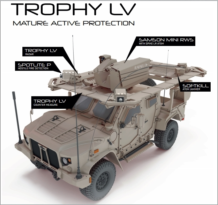 Rafael Will Display Its Trophy Active Protection System On ...